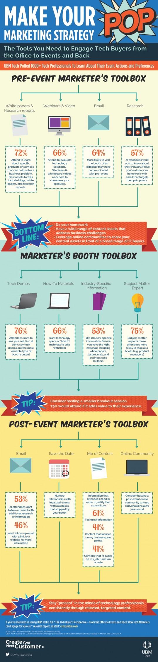Make-Your-Marketing-Strategy-POP