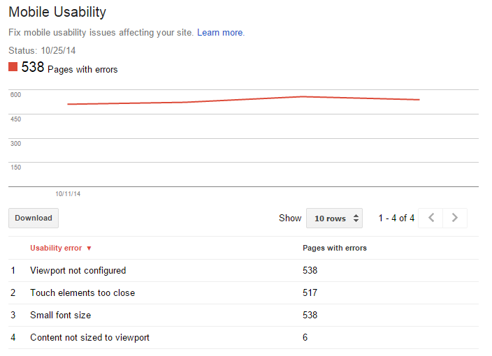 New Mobile Usability report in Google Webmaster Tools