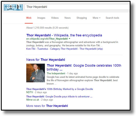 Google Doodle newsjacking