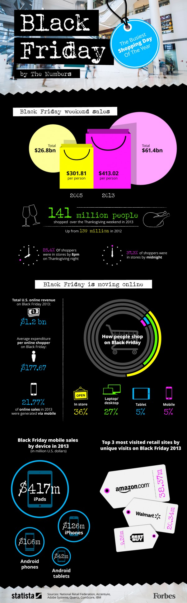 Black-Friday-the-numbers
