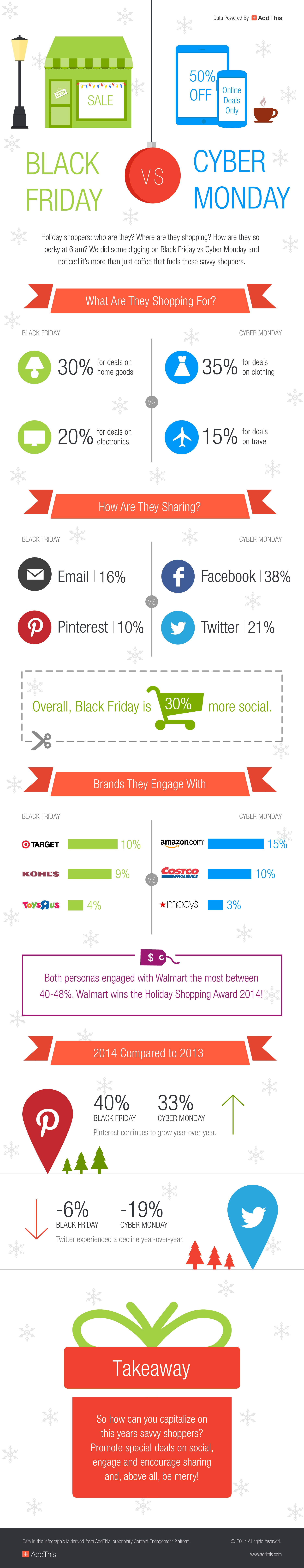 addthis-black-friday-cyber-monday-2014-infographic