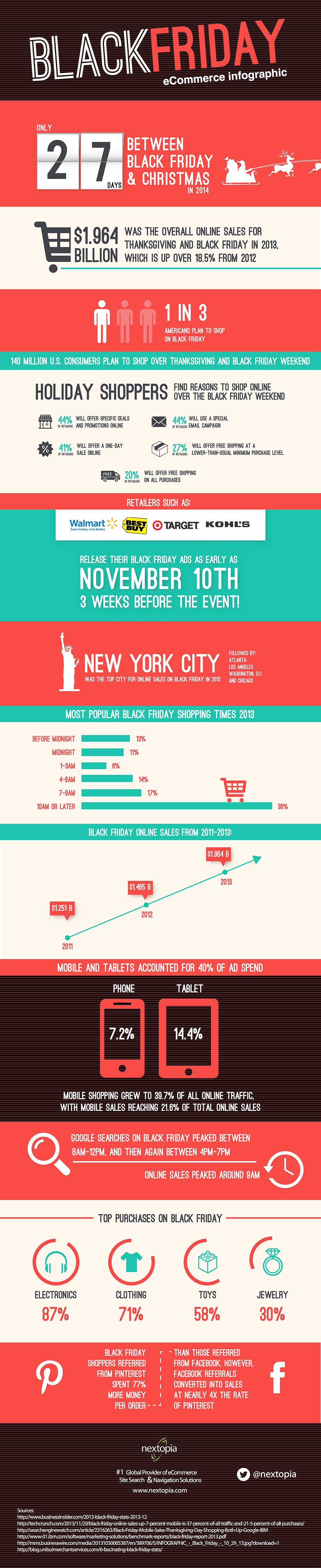 black-friday-ecommerce-stats