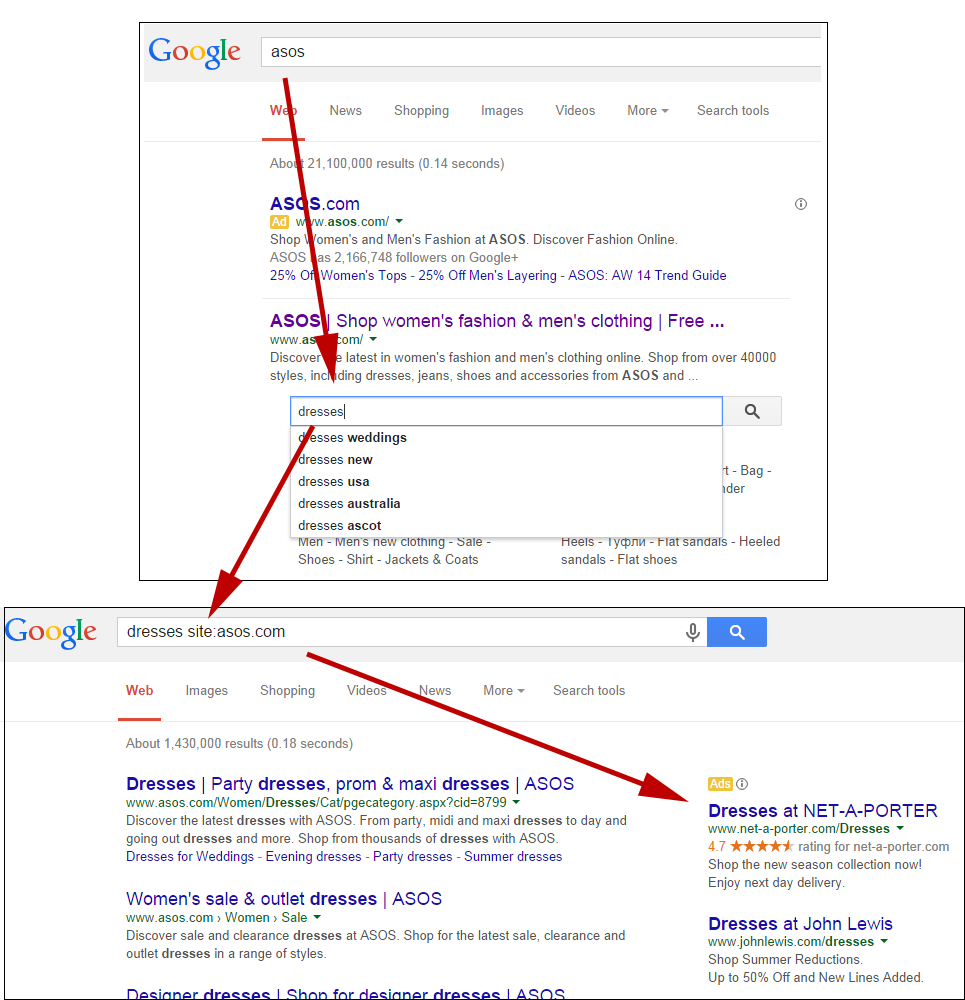 """Dan Barker (@danbarker) originally shared this image on Twitter. It shows very simply how an apparently useful feature as it is the Site Search Box in SERPs can be not so """"useful"""" for the site implementing it."""