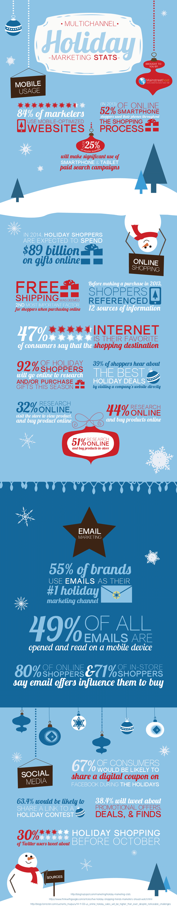 holidays-infographic