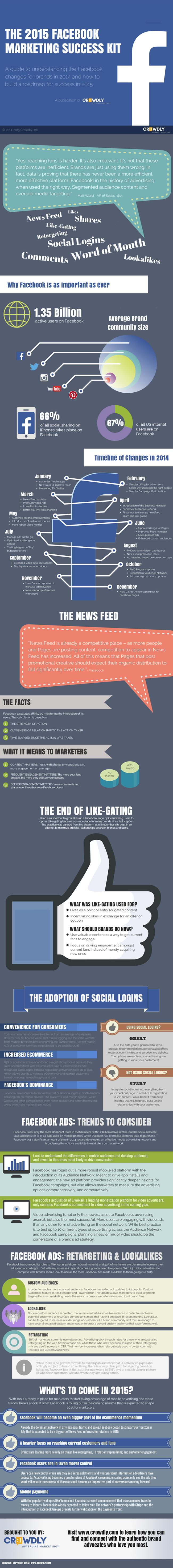 Facebook-Marketing-Kit