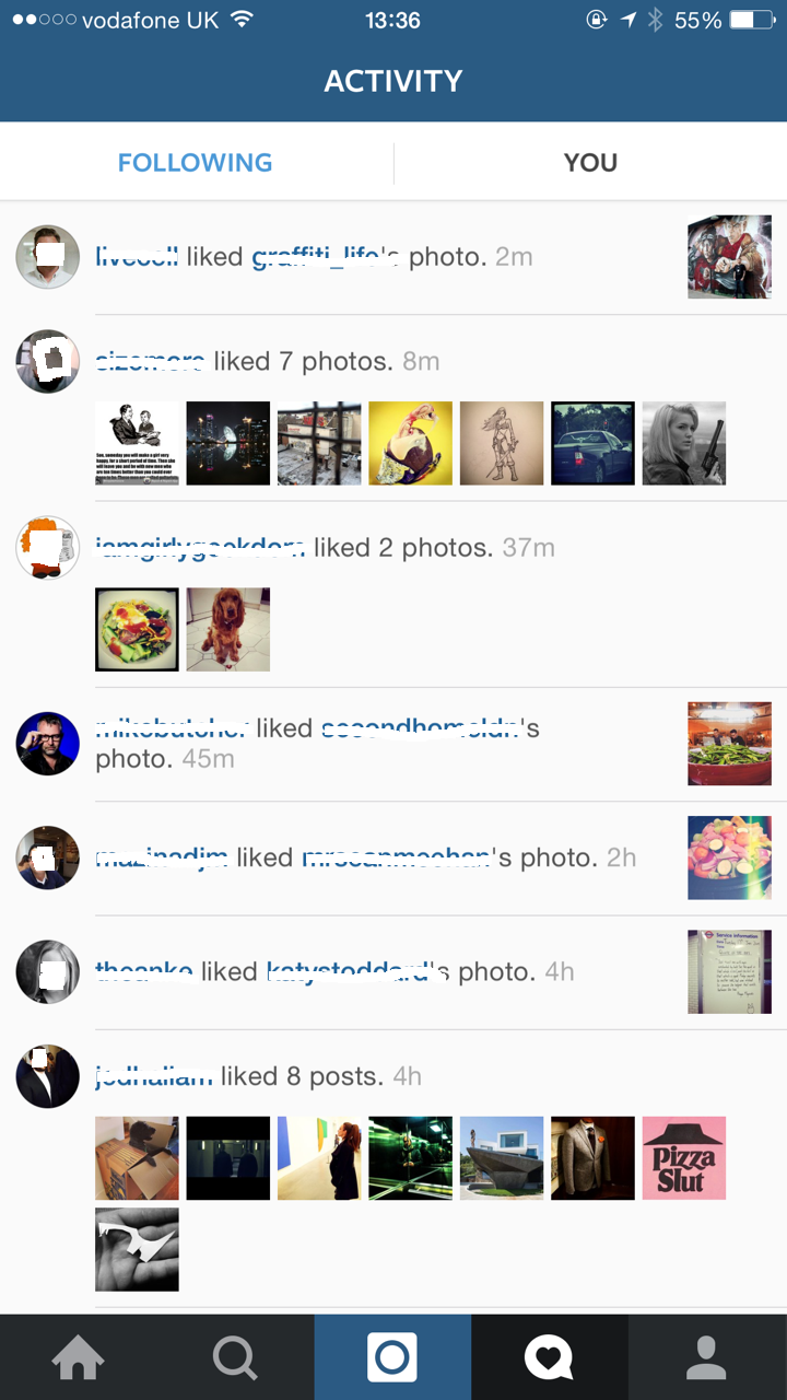 Instagram activity anonymised