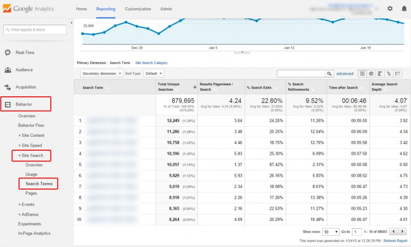 screenshot-search-data-google-analytics