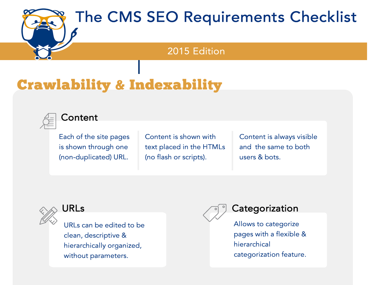 The CMS SEO Requirements Checklist - 2015 Edition