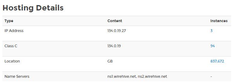 Peek - IP Hosting