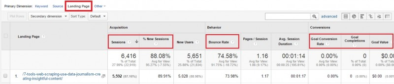 google-analytics-downloads