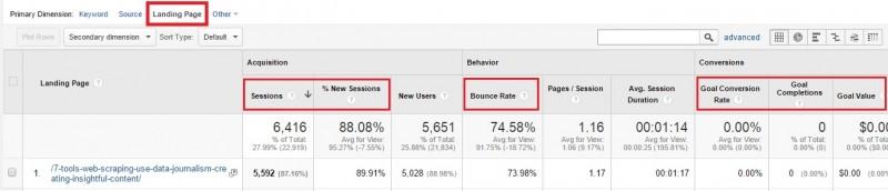 google-analytics-downloads