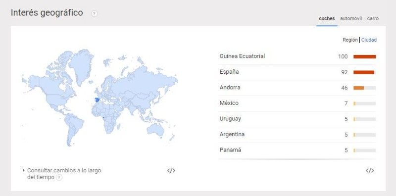 06 - Pantallazo Google Trends 1