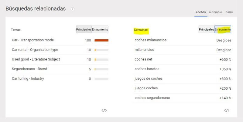 07 - Pantallazo Google Trends 2