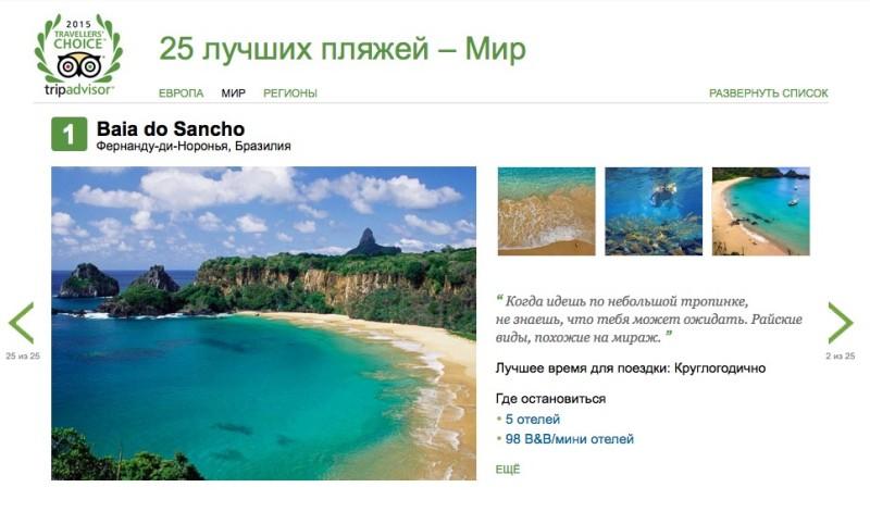 TripAdvisor Russian page