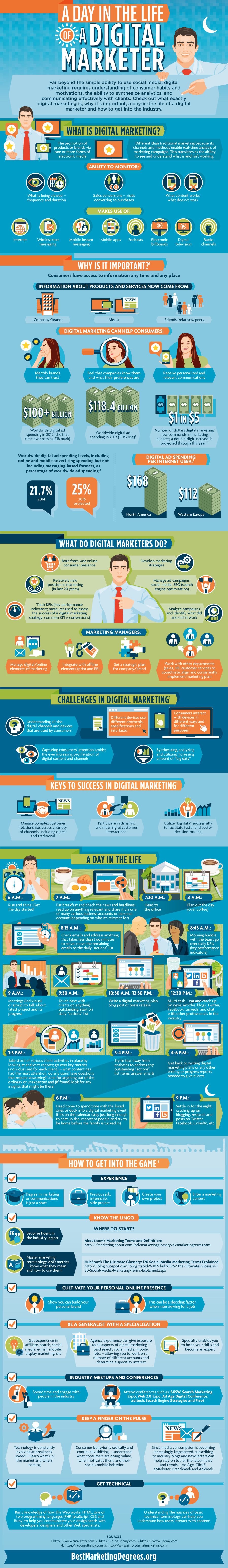 digital-marketer-infographic
