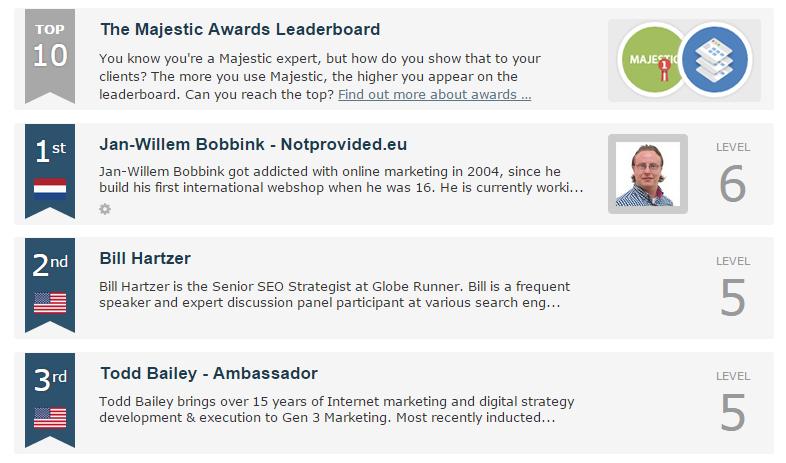 Majestic Awards Leaderboard