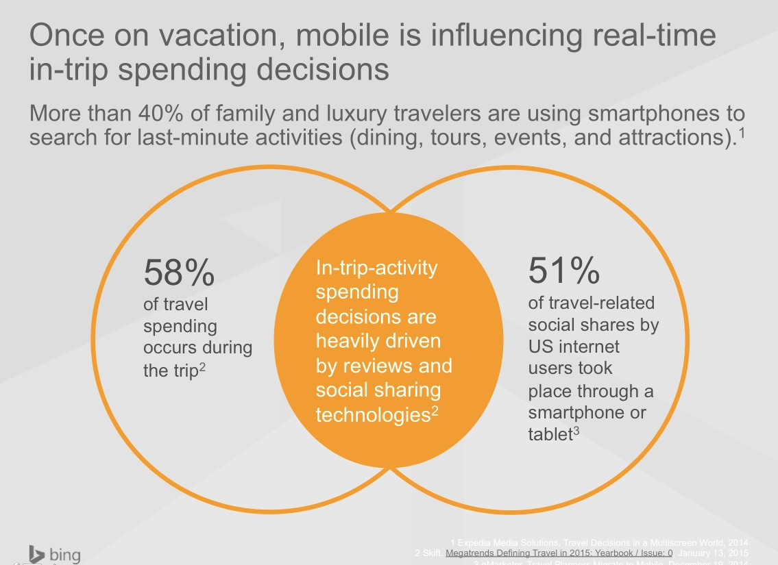 Mobile-vacation-Bing