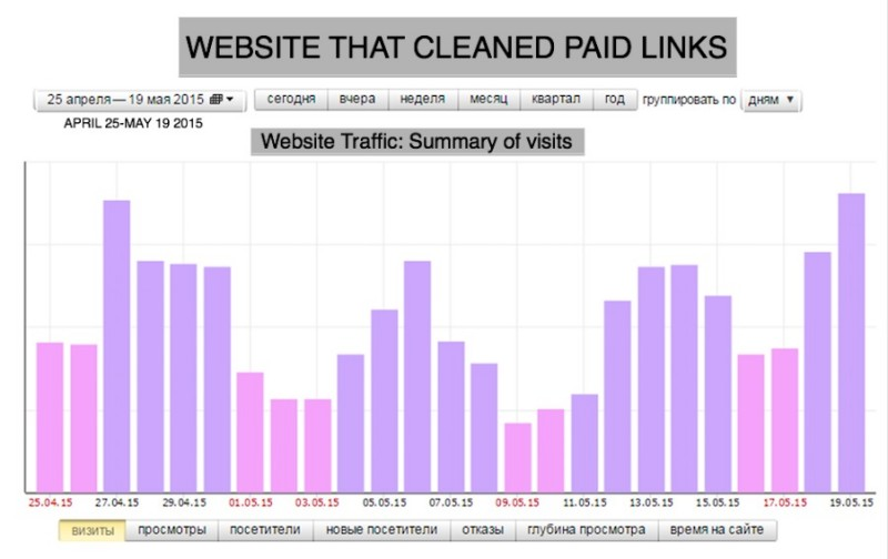 WEBSITE CLEANED PAID LINKS