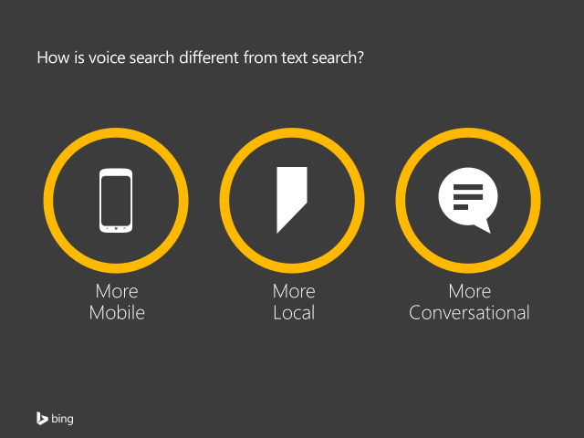 Cedric Chambaz - Bing Ads - Voice Search