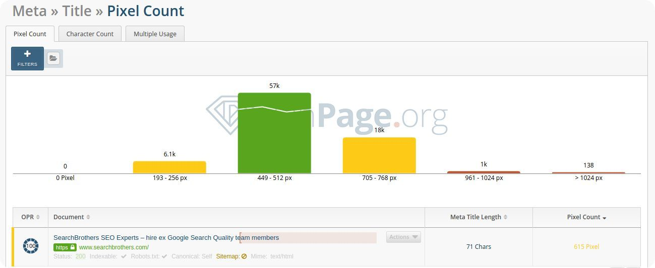 Meta / Head section indicates untapped potentials in most basic SEO