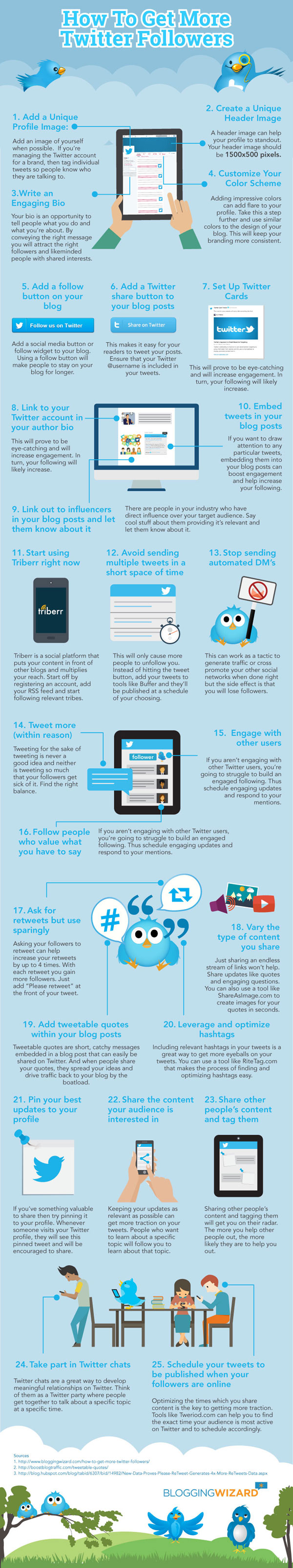 Smart-Ways-To-Grow-Your-Twitter-Following-Fast-Small