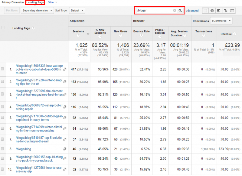 Google Analytics - blog posts as landing pages