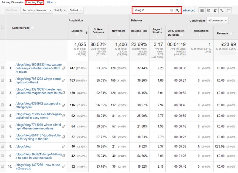 Google Analytics - blog posts as landing pages