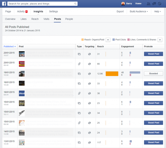 Facebook Insights - top posts