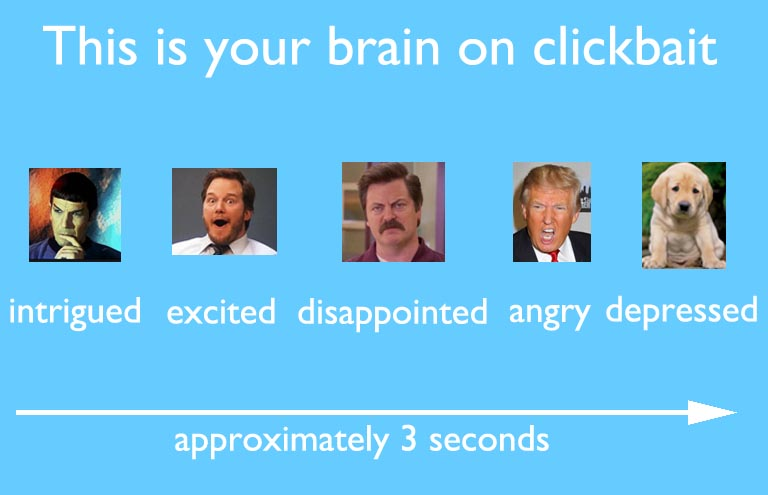 This is your brain on clickbait