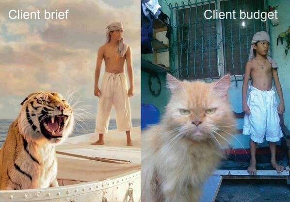 client brief v budget