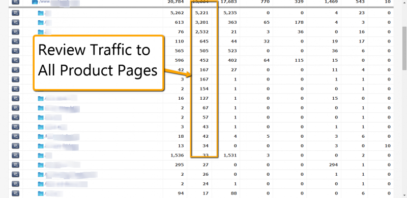 Improve Your Crawls with Google Analytics Data