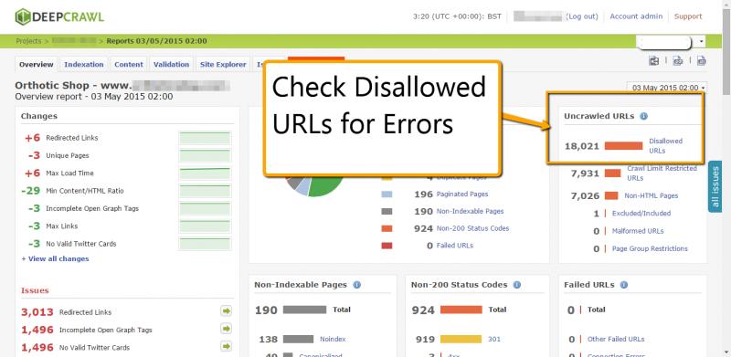 Discover Disallowed URLs