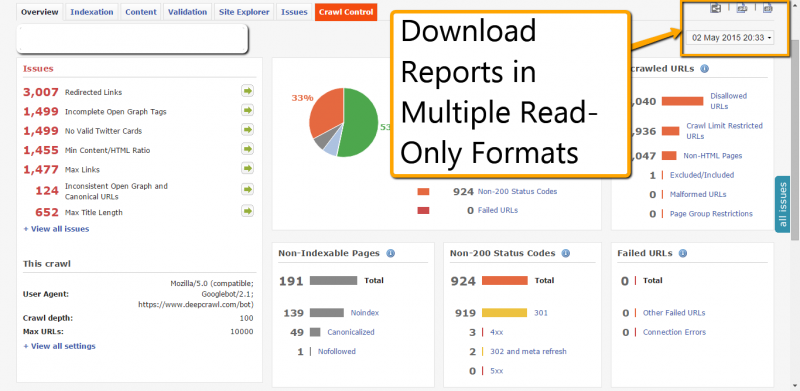 Share Read-Only Reports