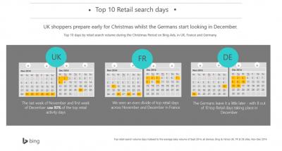 BingAds_UK_Christmas_calendar_Cedric_Chambaz