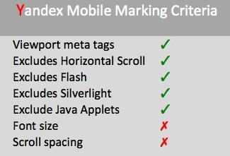 Yandex Mobile Marking Criteria