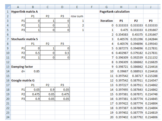 excel-iterations-pagerank