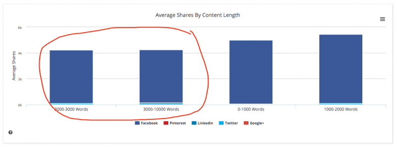repubblica.it - Content Analysis Google Chrome, hoy at 19.51.56