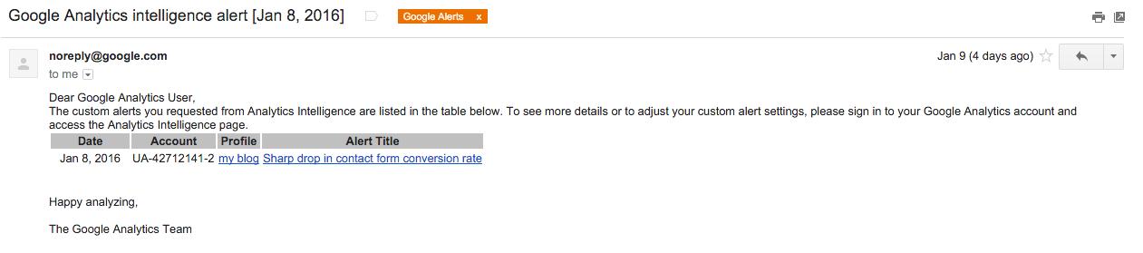 Alert email message
