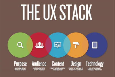 UX stack
