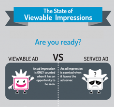 Viewability-Featured