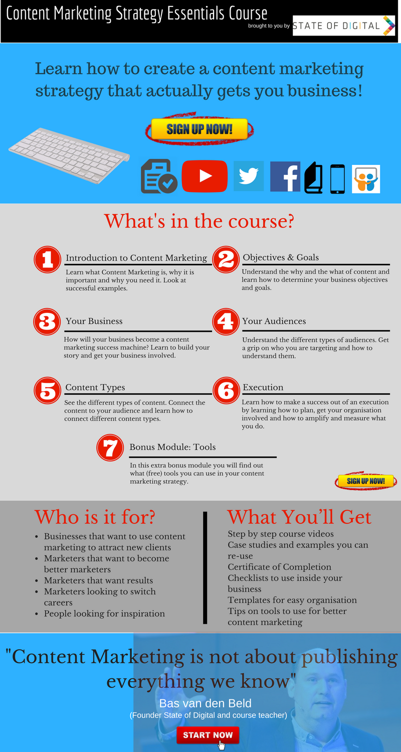 content-marketing-strategy-essentials-course-overview