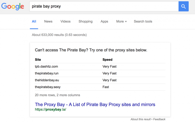 Google Knowledge Graph - Pirate Bay Proxies
