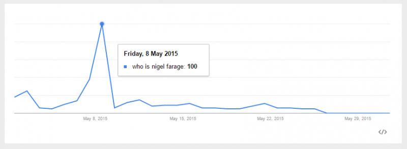 who is nigel farage