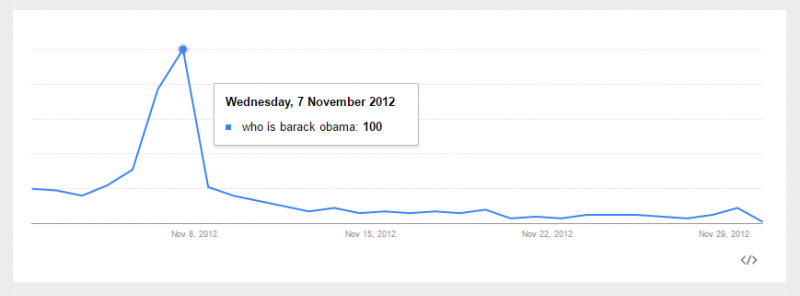 who is barack obama