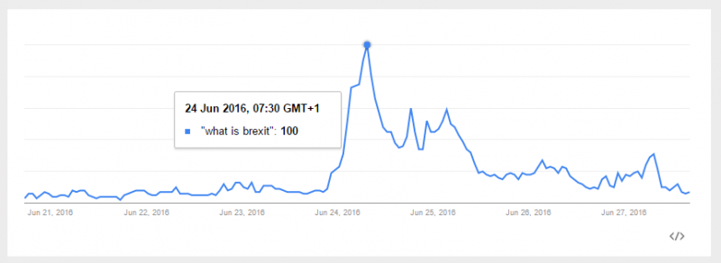 what is brexit