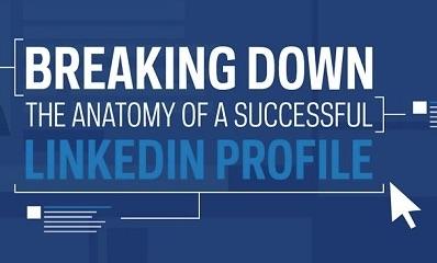 linkedin-profile-infographic-intro