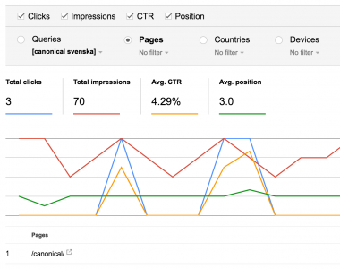 Filter search queries in Google Search Console