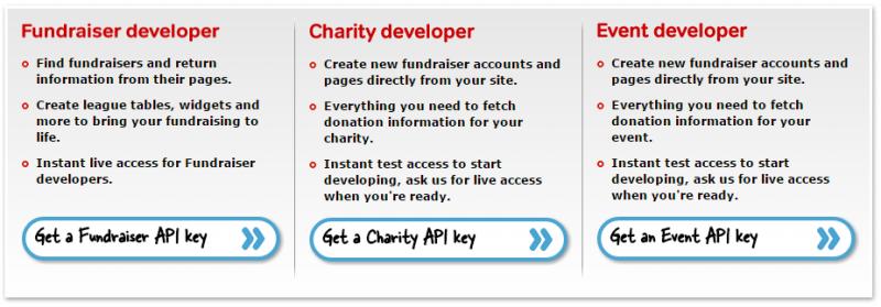 Virgin Money Giving APIs