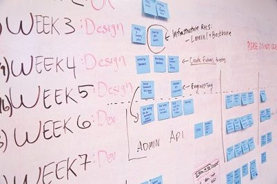 Whiteboard strategy planning with teams