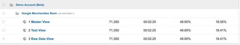 Google Analytics demo account